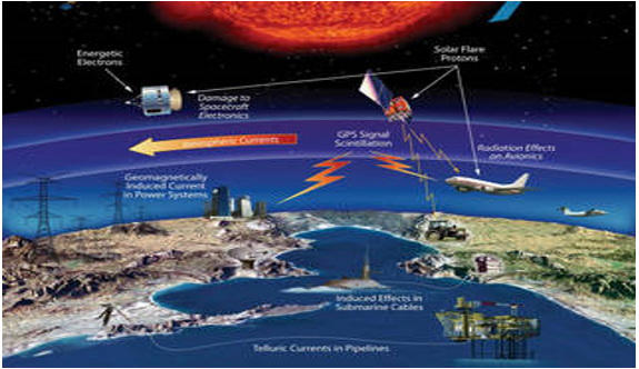 Image depicting technological infrastructure affected by space weather